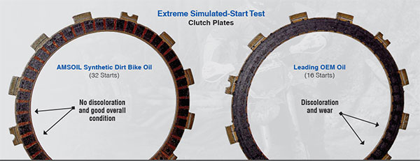 Extreme simulated start test for clutch plate